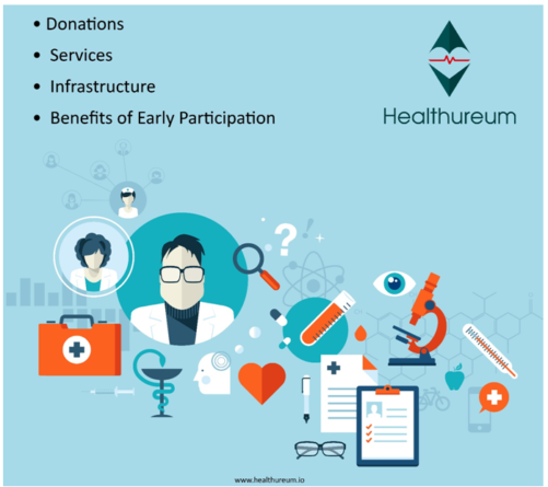 Healthureum Provides Access to Cutting-Edge Healthcare Technology