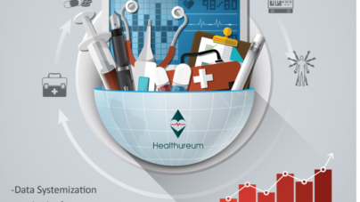 Healthureum is Our Best Bet to Restoring Faith and Accountability in Medical Philanthropy