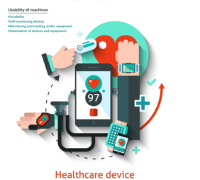 The Relationship between Healthureum and Medical Devices