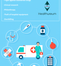 Healthureum and Benefits in the healthcare