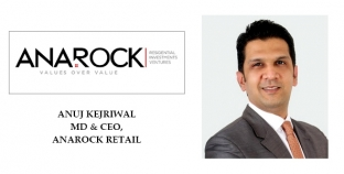 Indian Malls – Change is the Only Constant