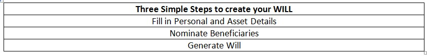 Three Simple Steps to Create Your WILL