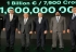 Volkswagen Group invests one billion Euros in project led by ŠKODA AUTO